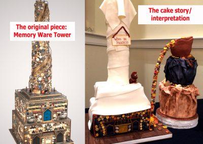 museum clock cake